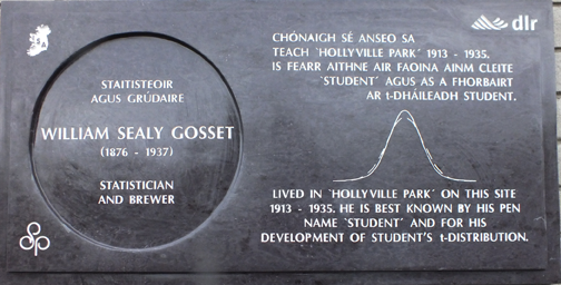 The new plaque honoring statistician William Sealy Gosset is displayed at the Saint Patrick's Boys National Primary School in Dublin, Ireland.