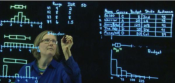 Dalene Stangl explains standard deviations using a light board.