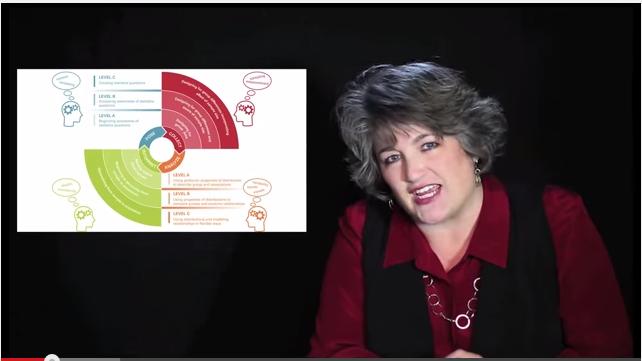 Hollylynne Lee introduces a framework in the TSDI MOOC-Ed.