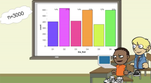 Animated illustration of students' work on technology–enabled task